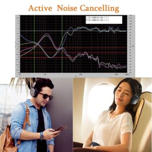 Hiearcool L1 Active Noise Cancelling