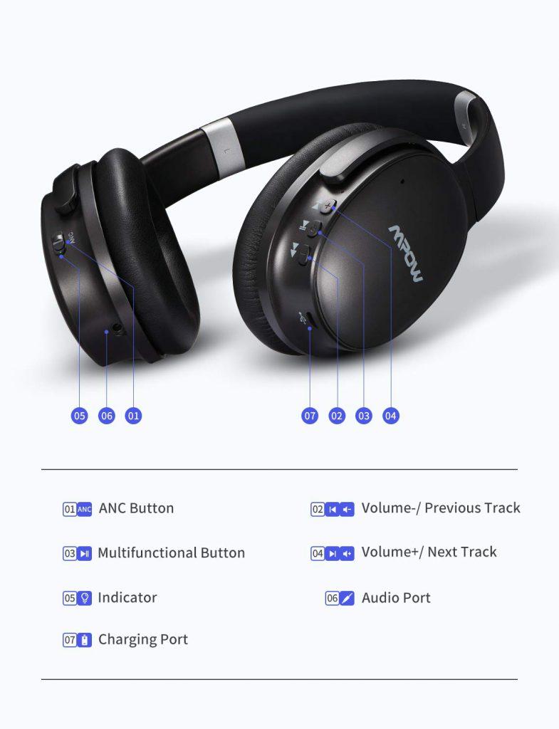 Mpow H10 Active Noise Cancelling