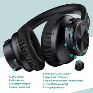 Falwedi S6 - best over-ear headphones under 50