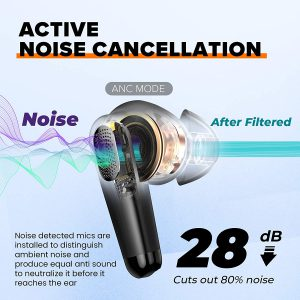 Enacfire A9 Active Noise Cancelling - cheap wireless earbuds under 50